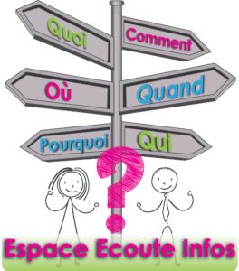 Espace Ecoute Infos